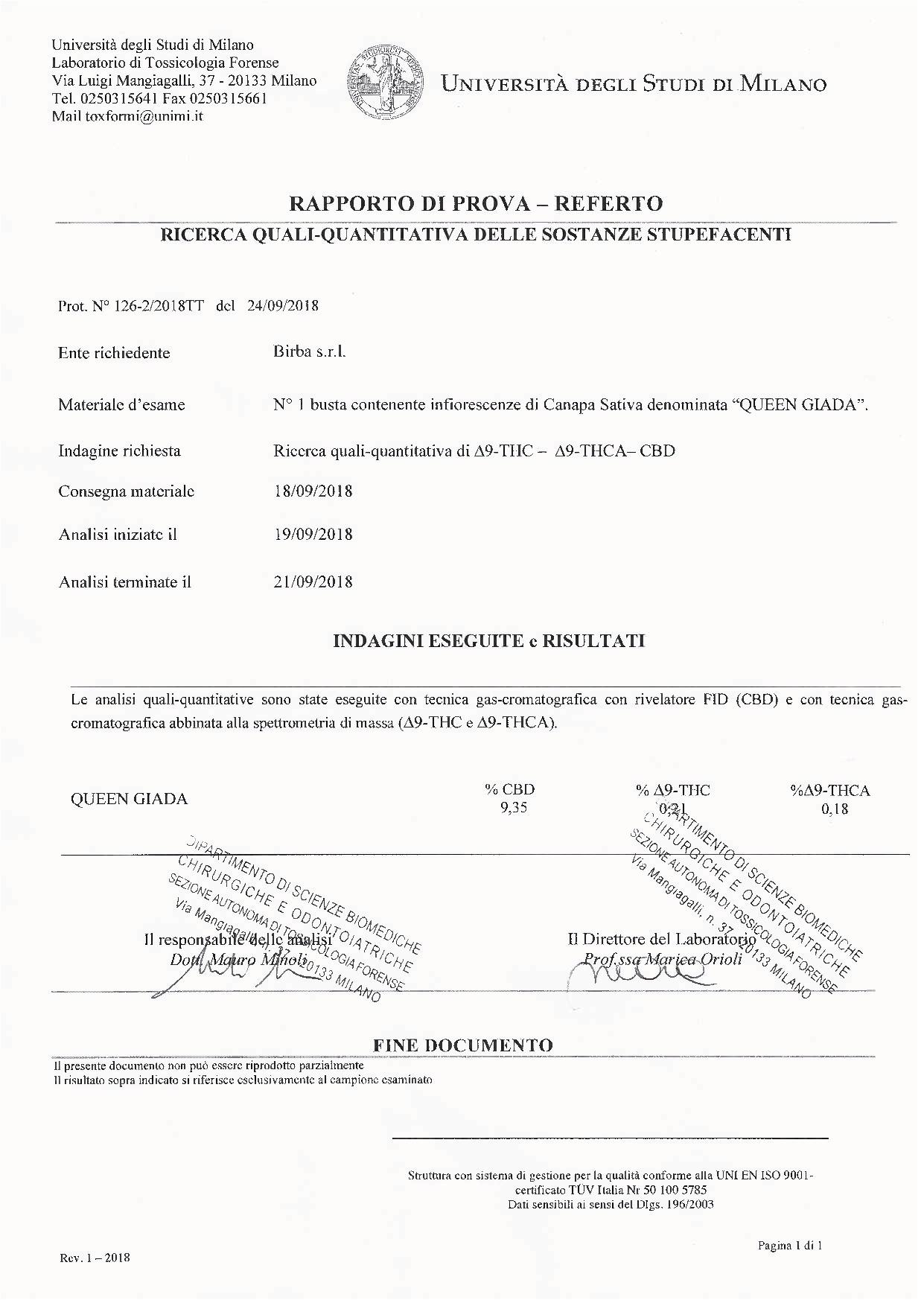 queen giada cannabis light analisi legal weed